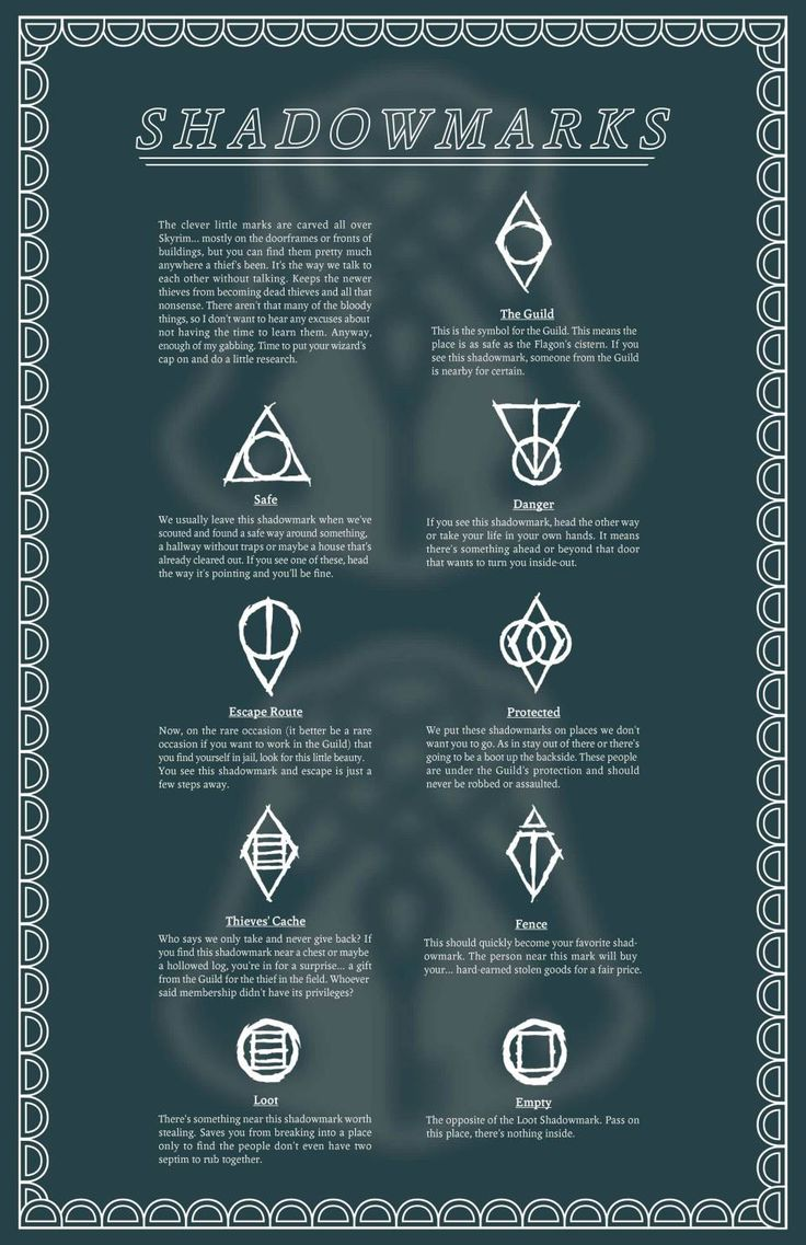 What Are All Those Hobo Signs In Skyrim About?