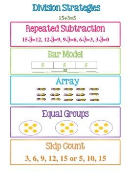 25+ best ideas about Division strategies on Pinterest | Math ...