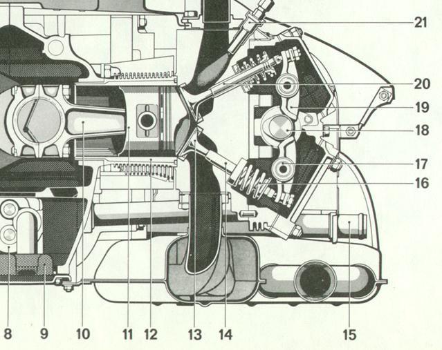 Valve train of a Porsche 911