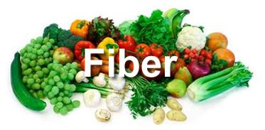 Healthy Weight Loss through the High Fiber Diet