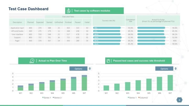 Powerpoint Template To Report Metrics Kpis And Project Development Status Justin Byrth Powerpoint Templates Powerpoint Templates