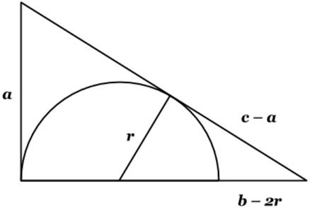 Probar el T. de Pitágoras (semicírculo inscrito)