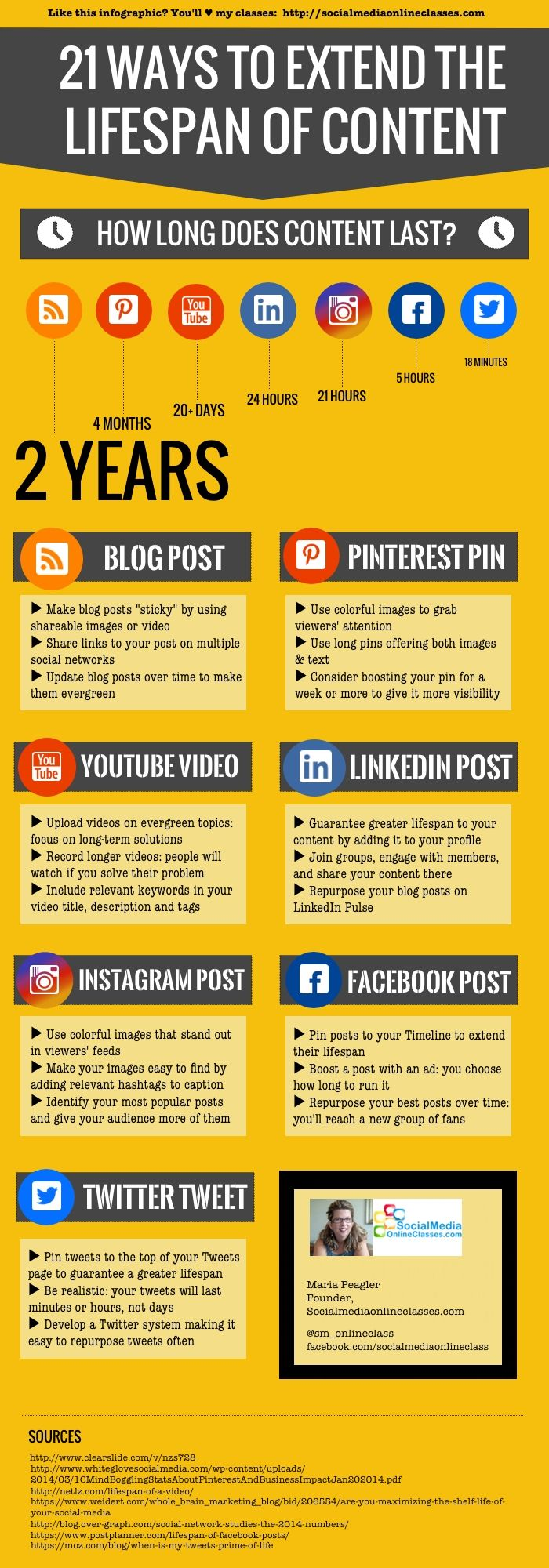 How to extend the life of your content, from blog posts to tweets.  Content can last 18 minutes or 5 years, depending on where you post it, what you include, and more. This article includes case studies, examples, and tips to squeeze every drop of life from your content marketing strategy.  Download your copy by clicking on the infographic!