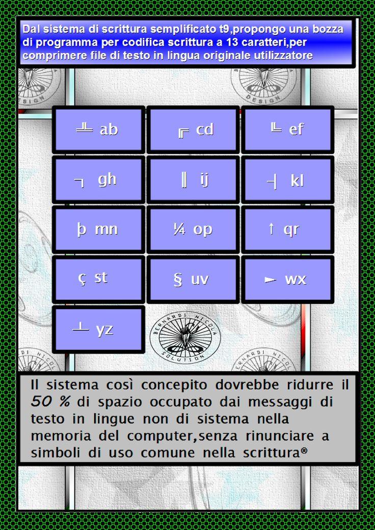 Informatica futuristica: Sistema per codifica file di testo in lingua non d...