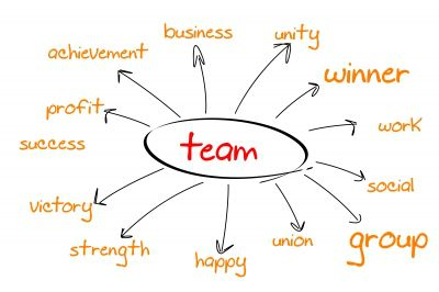 84kids - Team work for pros