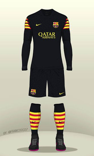 FC Barcelona 16-17 Concept Kit by Franco - Footy Headlines