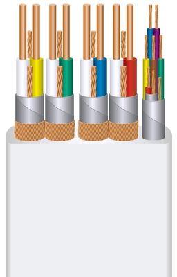 Wireworld Island 7 HDMI Cable