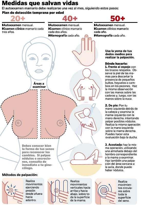 como auto detectarse el cancer de mama