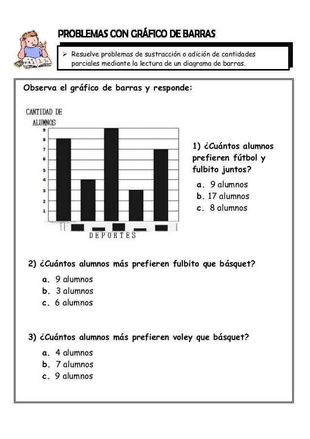 Resuelve problemas de sustracci n o adici n de cantidades for Para desarrollar una entrada practica