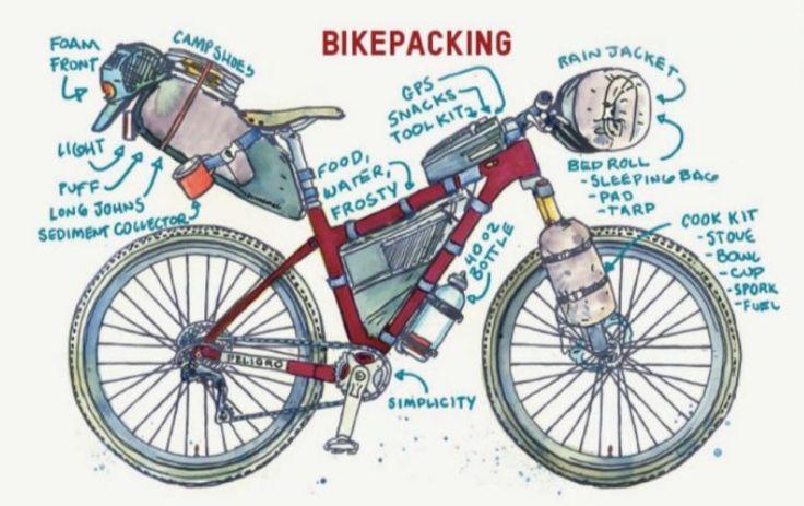 Deep woods bikepacking setup. The Shifty Project via shiftygear.com.
