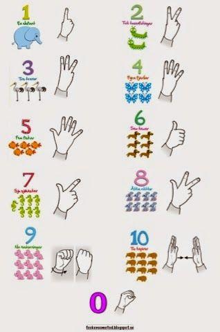Tecken som stöd: Siffror 0-10
