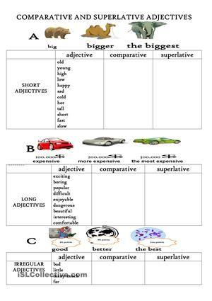 best 25 comparative adjectives worksheet ideas on pinterest comparative adjectives exercises. Black Bedroom Furniture Sets. Home Design Ideas