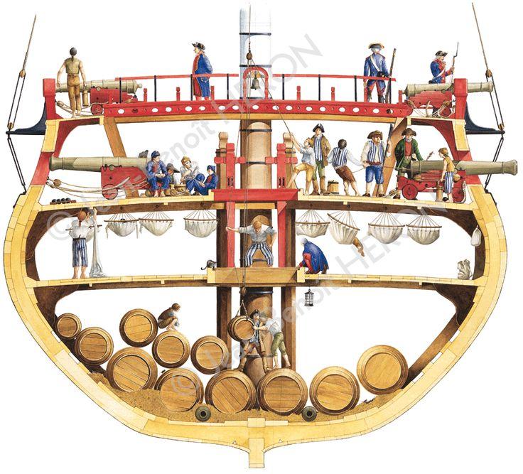 182 best Ship Schematics, Cutaways, & Diagrams images on ...