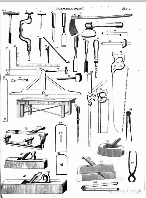 Carpentry Carpenter Woodworker Woodworking Wooden: 57 Best Old Tools Images On Pinterest