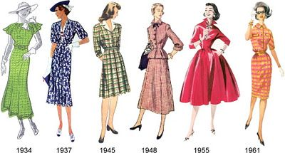 timeline for skirt lengths 1930s 1960s vintage kleider vintage