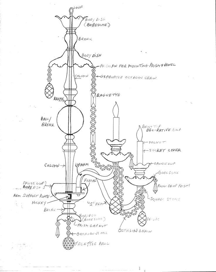 Names Of Chandelier Parts Lighting Pinterest