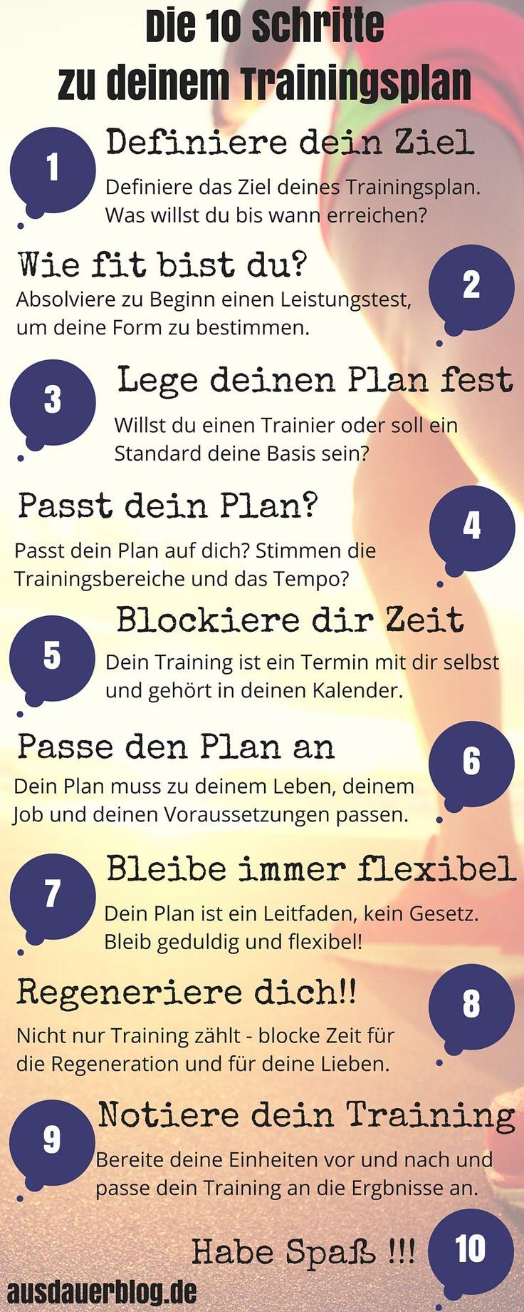 Willst du endlich Training mit System und damit sollen deine Bestzeiten erreichen? Was bietet sich da mehr an, als deinen Trainingsplan erstellen zu können. (Fitness Routine Lifestyle)