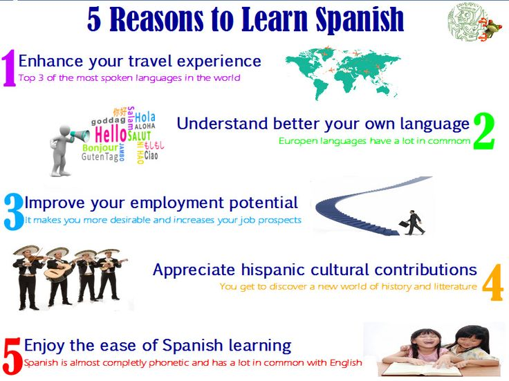 6 Reasons Why You Should Learn Spanish - BRIC
