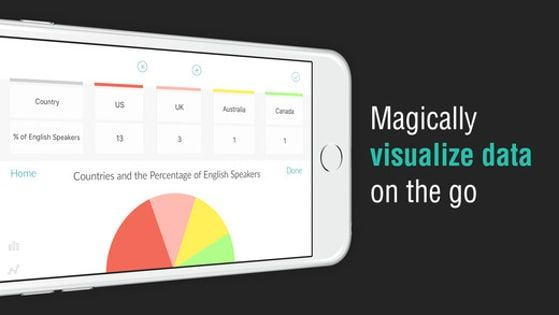Chartistic - Make charting more intuitive. (iPhone, Productivity, and User Experience) Read the opinion of 11 influencers. Discover 3 alternatives like Chart...