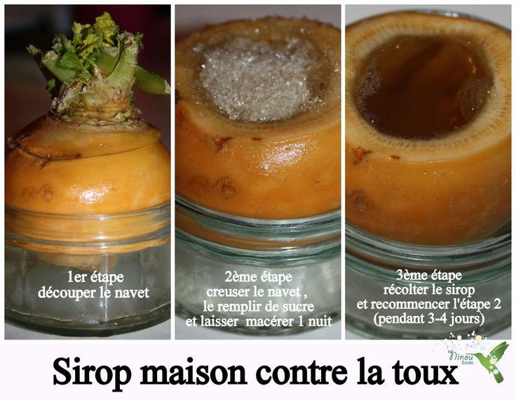 Voici une recette de sirop contre les toux sèches et grasses, pour les enfants et les adultes. - EcoloGeek http://www.ekologeek.com/
