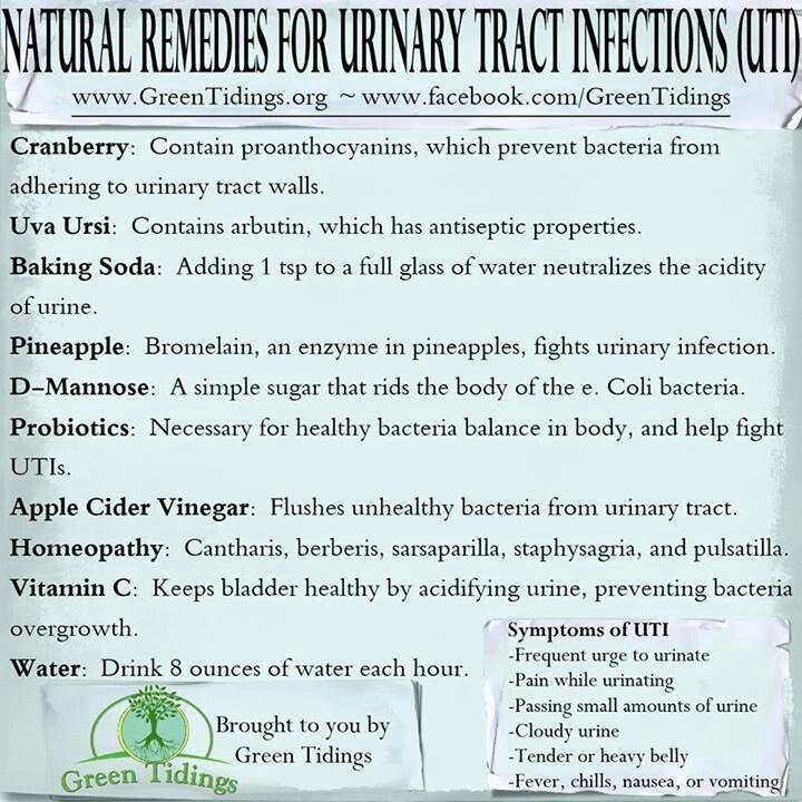 Uti remedies