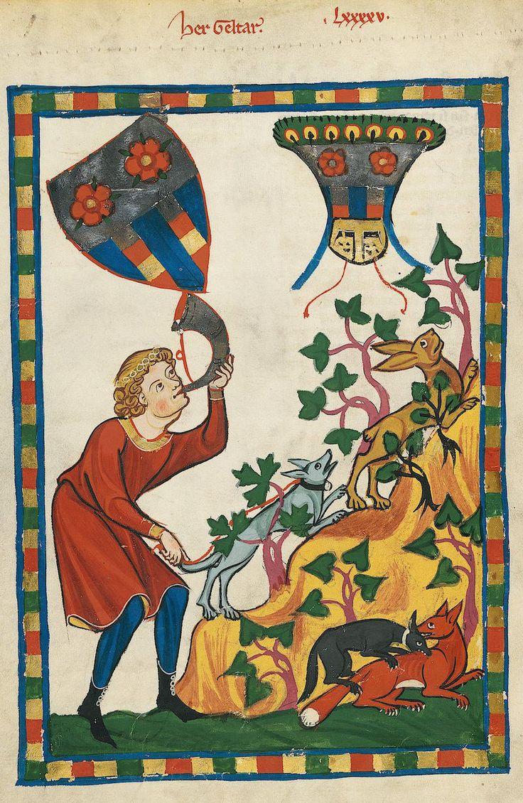 thesis codex
