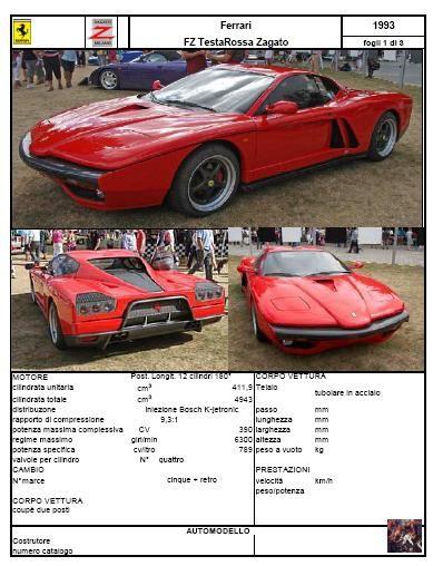 1993 Ferrari  FZ testarossa Zagato