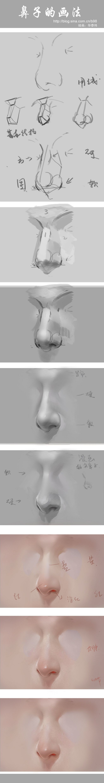 原创作品:眼睛-鼻子-嘴的绘画方法