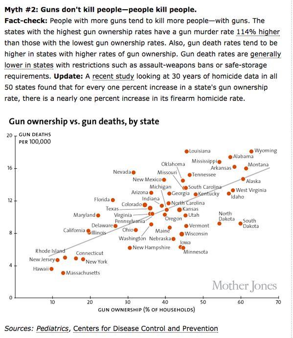 241 best CRIMES ~ Statistics images on Pinterest Gym - homicide report template