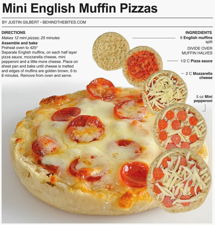 Behind the Bites: Mini English Muffin Pizzas