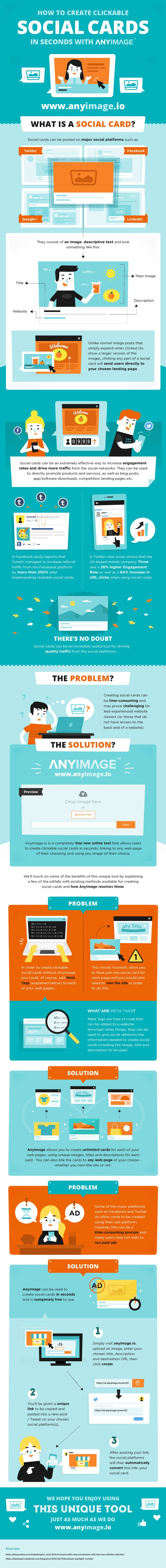 Create Clickable Social / Summary Cards in Seconds with AnyImage #Infographic #HowTo #SocialMedia