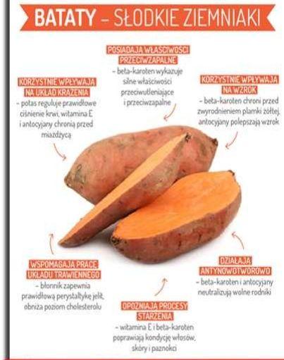 Co powiecie na bataty? Już wkrótce, na blogu pojawi się nowy wpis z wykorzystaniem właśnie słodkich ziemniaków ;) A dziś, zapraszam na zapoznanie się z ich zaletami ;) http://fitnella.pl