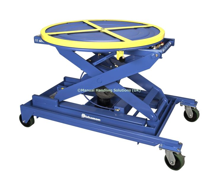 Bishamon Ez Loader Pallet Positioner EZ35 Wheels Mobile. For a quotation please contact; Manual Handling Solutions 58, Paige Close, Watlington,  King's Lynn, Norfolk PE33 0TQ Tel 01553 811977 sales@manualhandlingsolutions.co.uk http://www.manualhandlingsolutions.co.uk