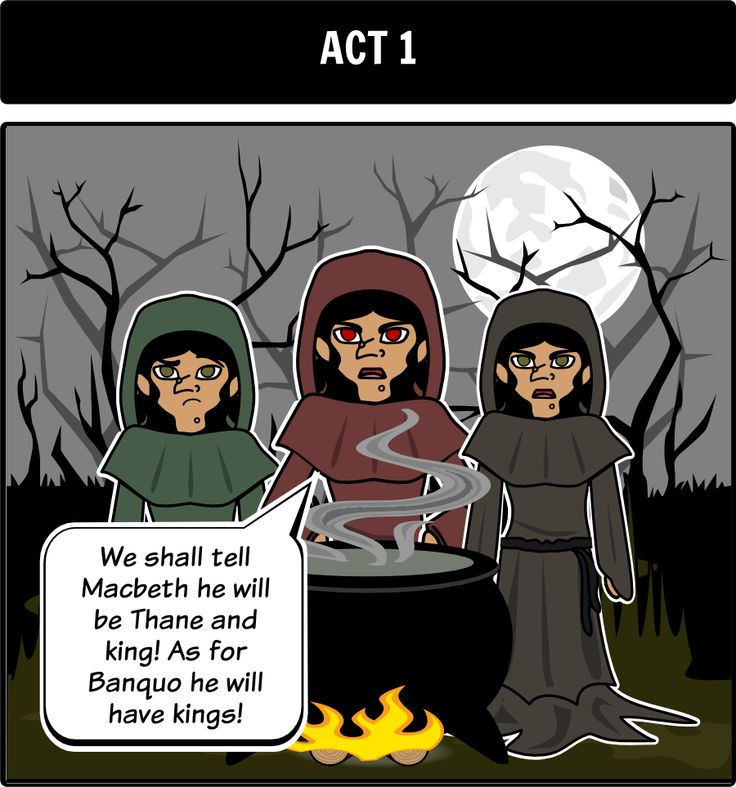 how macbeth evolves tragically in william shakespeares macbeth More topics recommend it stats recent status updates readers also enjoyed shakespeare produced most of his known work between 1590 and 1613 his early plays were mainly comedies and histories, genres he raised to the peak of sophistication and artistry by the end of the sixteenth century next he wrote mainly tragedies until about 1608, including hamlet, king lear, and macbeth, considered some.