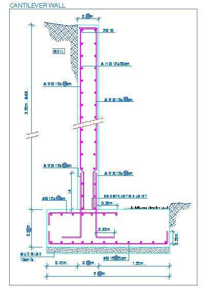 retaining walls detallesconstructivos net muro de on types of structural walls id=71772