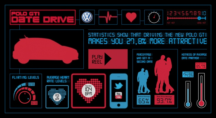 Can driving a VW Polo GTI make you more attractive to the opposite sex? :)