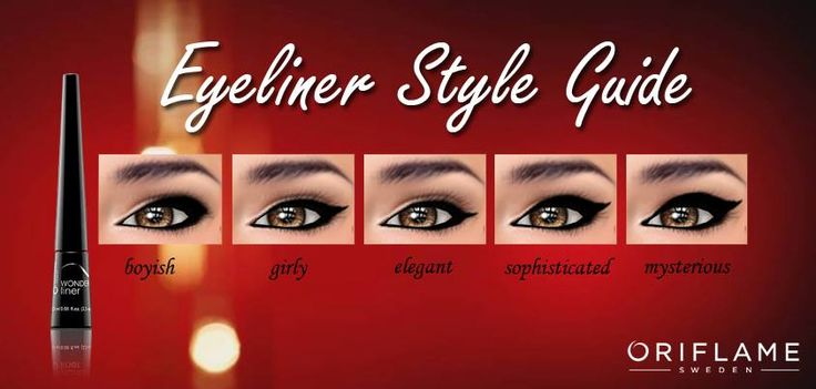 eyeliner style guide