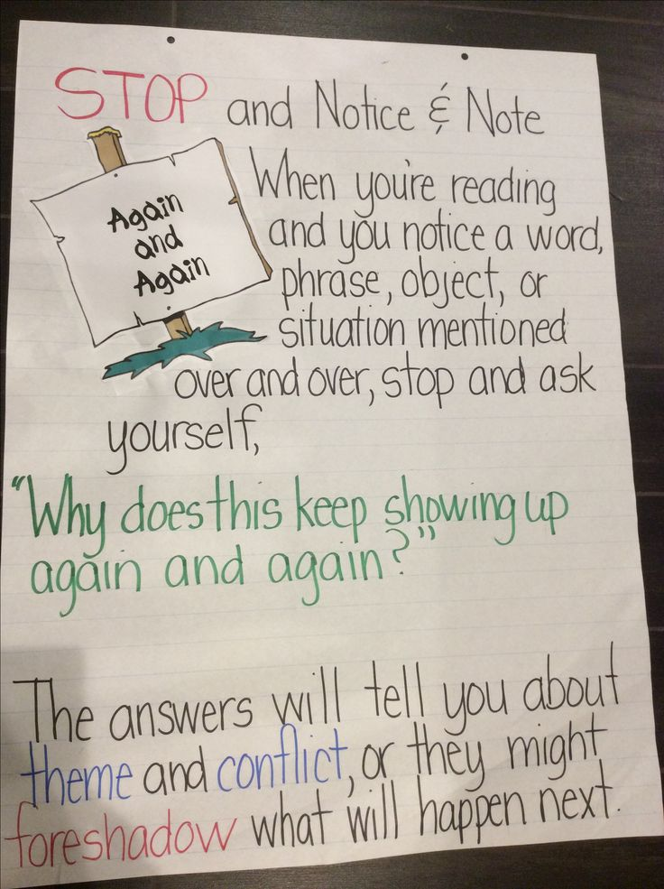 Notice and  Note Anchor Chart: Again and Again ( I made this myself!)