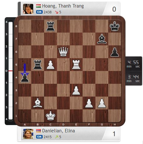 Daily Chess Improvement - Mate in 3 Level ★☆☆ How should white proceed ? Elina Danielian from Armenia vs Thanh Trang Hoang from Hungary in European Women's Team Championship Round 6 #ETCC2017 #echecs #chess #ajedrez #xadrez www.jouer-aux-echecs.com