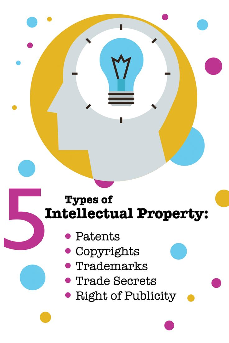 Pop quiz!  What are the 5 different types of Intellectual Property?  Not sure?  Check out Elizabeth's latest blog post in which she breaks down the different terminology and outlines how each is protected.  http://www.elizabethpottsweinstein.com/5-types-of-intellectual-property/