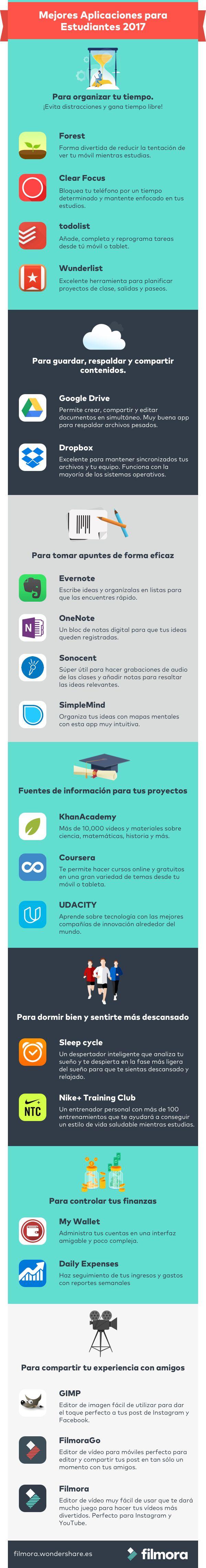 Una lista de las Mejores Aplicaciones para Estudiantes 2017. Empieza las clases con buen pie y logra un balance entre estudios y tiempo libre.