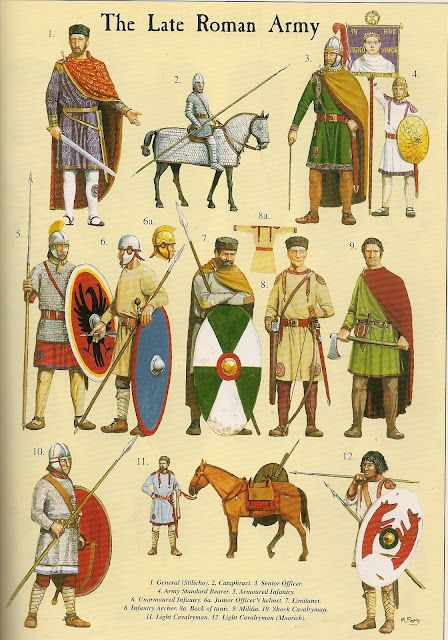 The late Roman army. With a little refinement in technology progressing the equipment to the 12th century its possible to visualize Yurith's Raimian culture.