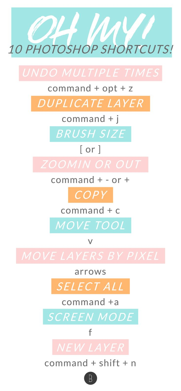 Our 10 most used shortcuts! bloguettes