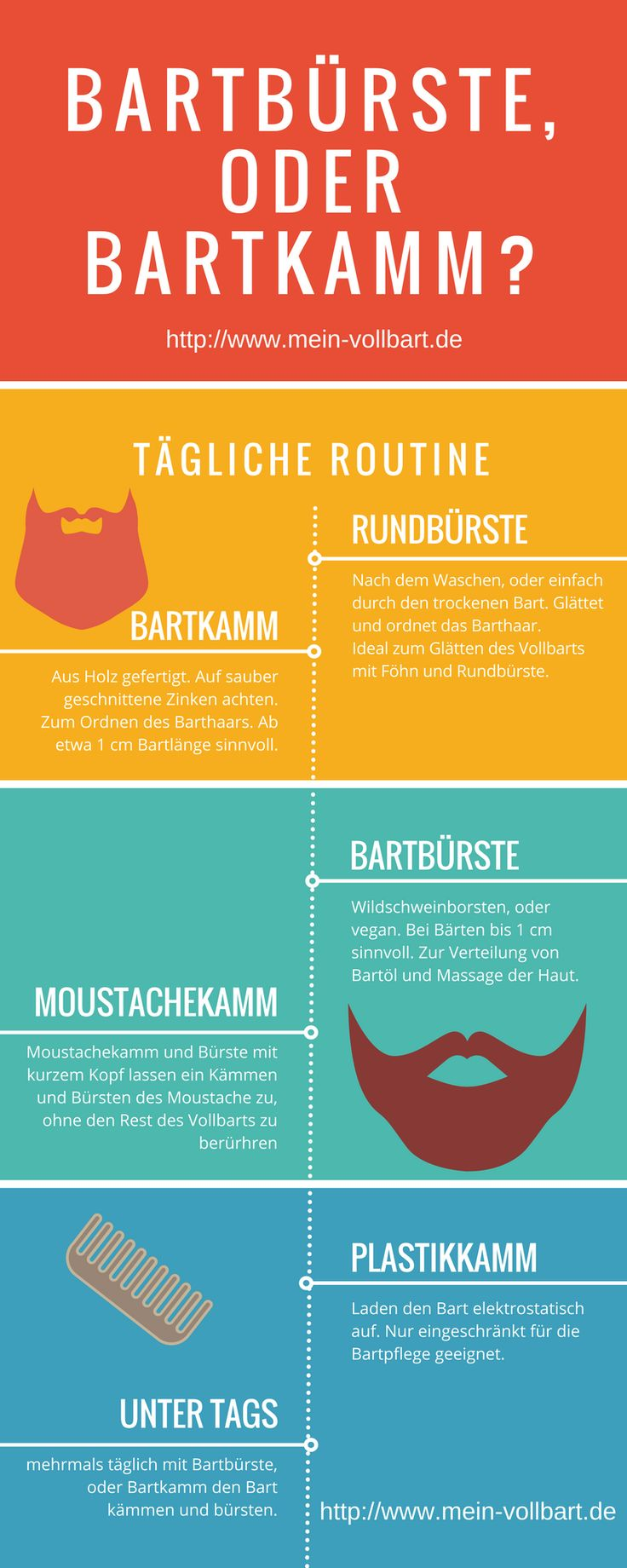 Wozu verwendet man eine Bartbürste und wozu einen Bartkamm?