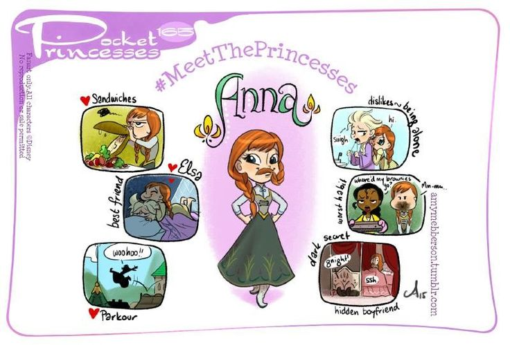 Pocket Princesses #165 ~Anna~