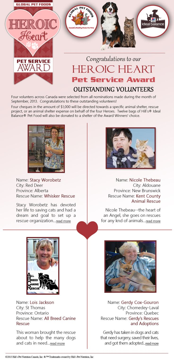 Congratulations on the Outstanding Volunteers! They will be presented with their Heroic Heart Pet Service Awards next month.  We salute all of the people who volunteer their time and money to rescue, care for and adopt out pets who have been abandoned.