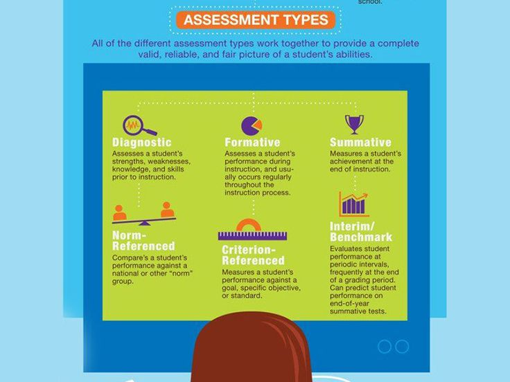 Best Assessment Images On   Formative Assessment