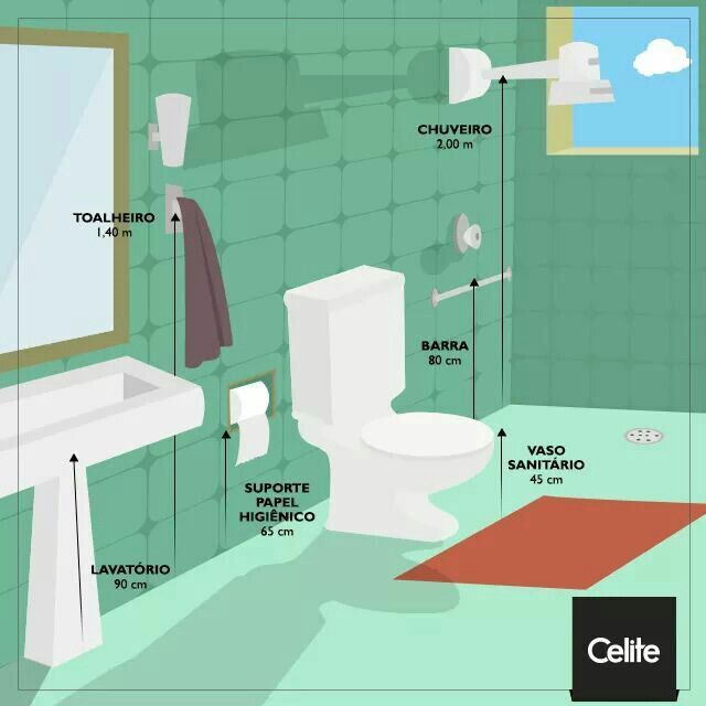 1296 best images about ba os on pinterest toilets glass - A que altura se pone un lavabo ...
