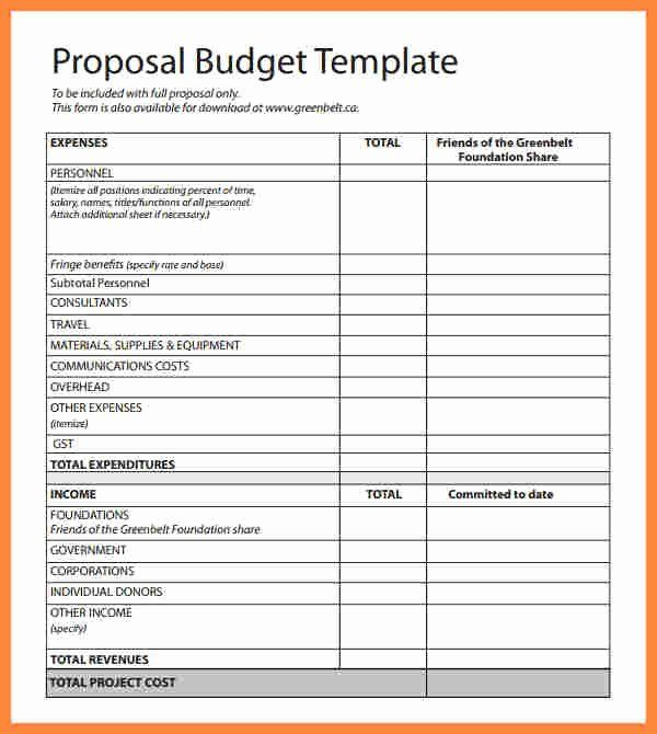 Youth Ministry Budget Template Beautiful Church Bud Percentage Template Youth Ministry Bud Budget Template Proposal Templates Budgeting