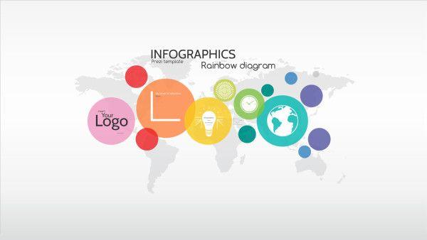 Infographics rainbow diagram Prezi template http://preziland.com/